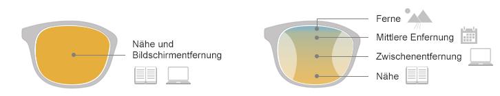 arbeitsplatzbrille-2-2